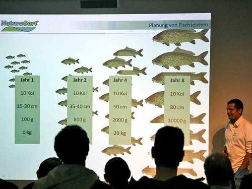 Gewässerbiologie verstehen