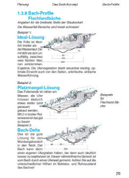 Bachlauf-Bauanleitung | Teichbau-Anleitungen