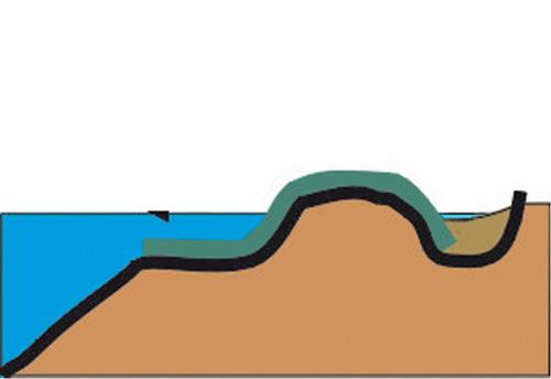 Verlegung an idealen Teich-Ufern