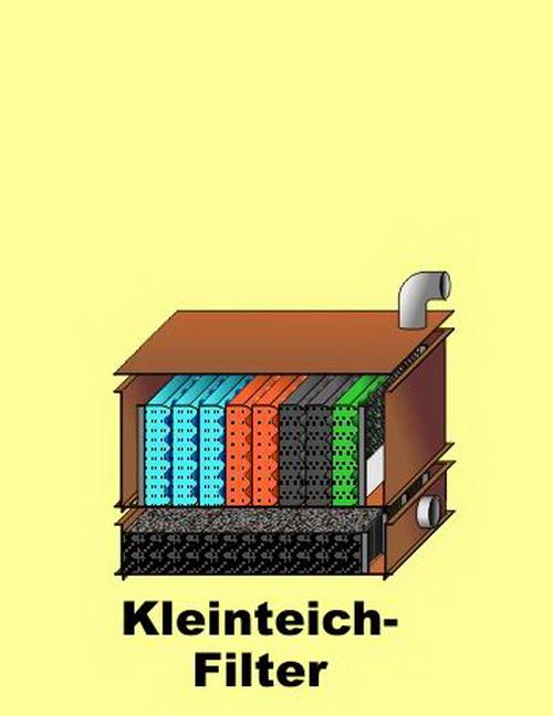 teichreinigung mit teichfilter teich wassertechnik. Black Bedroom Furniture Sets. Home Design Ideas
