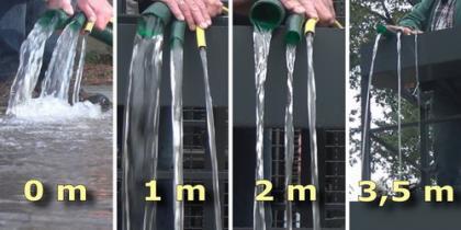Umweltschutz - Energiesparende Pumpen