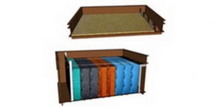 NaturaGart-Teichfilter-Module