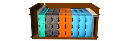 Verbrauchsmaterial für NaturaGart Teichfilter