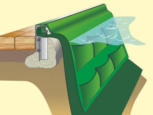 Für steile Unterwasserhänge