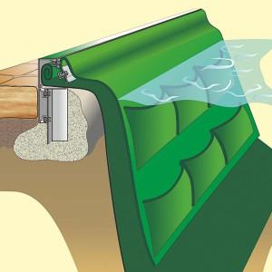 Taschenmatte für Steile Teichufer