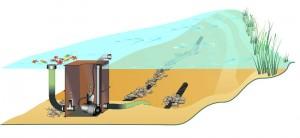 Teichschlamm Schnell Und Direkt Entfernen Mit Der Ziel