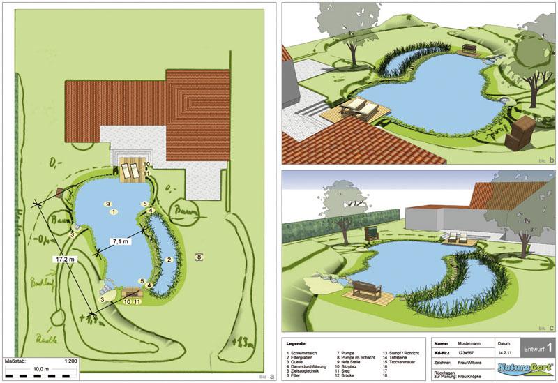 Schwimmteich planen leicht gemacht fischteich for Gartenteich planen teichbau