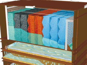 Die modular aufgebauten Teichfilter von NaturaGart können den Anforderungen entsprechend zusammengesetzt werden.