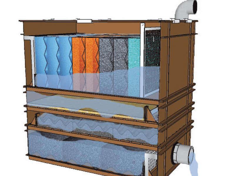 gartenteich typen gartenteich planung bau und pflege. Black Bedroom Furniture Sets. Home Design Ideas