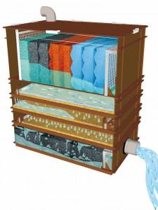 Tr ber gartenteich gartenteich planung bau und pflege for Fischteich wasser reinigen